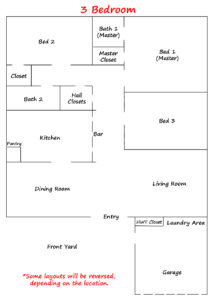 3bd-layout-both